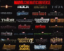 marvel film series